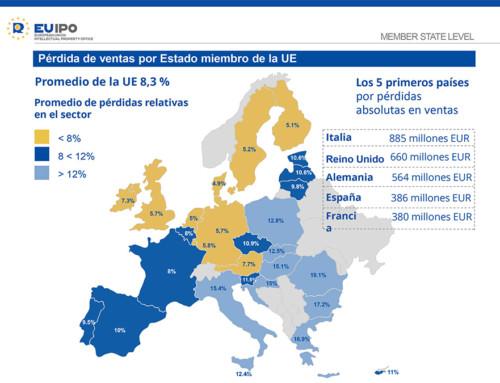 España perdió 386 millones de euros por la falsificación de smartphones en 2015